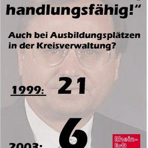 Die Kreisverwaltung bildet 2003 nur noch 6 Azubis aus!